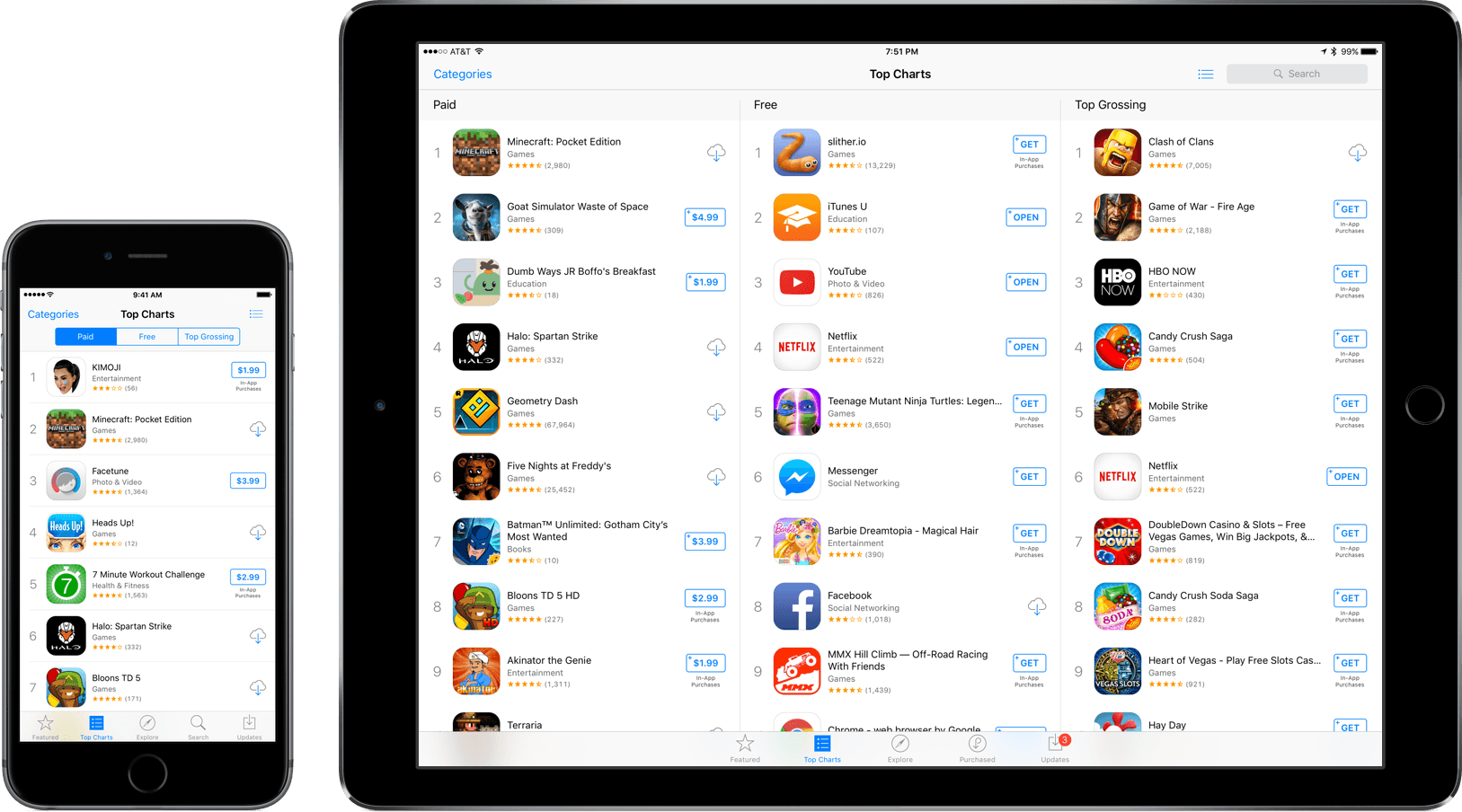 There is very little turnover in the App Store's top charts.